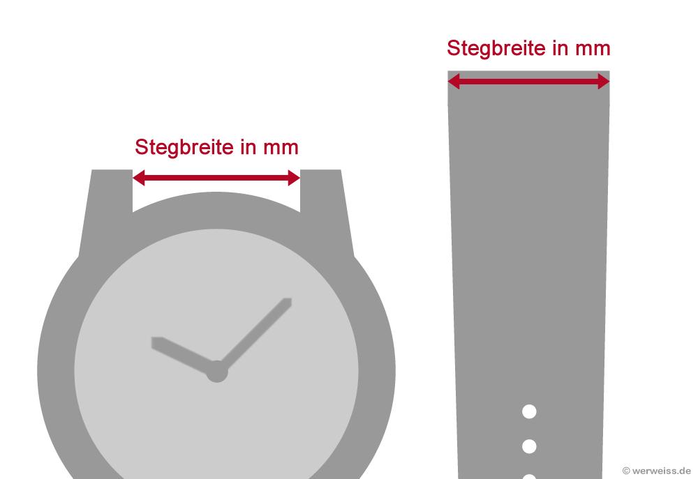 Stegbreite Uhr